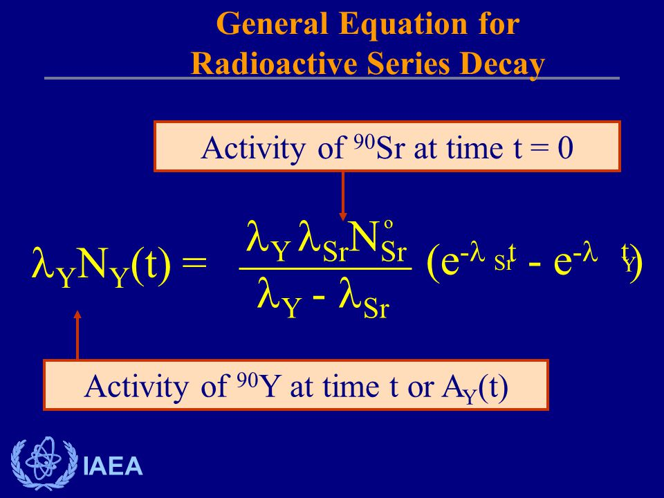 IAEA General Equation for Radioactive Series Decay Y N Y (t) = (e - t - e - t ) Sr Y Y - Sr Y Sr N Sr o Activity of 90 Sr at time t = 0 Activity of 90 Y at time t or A Y (t)