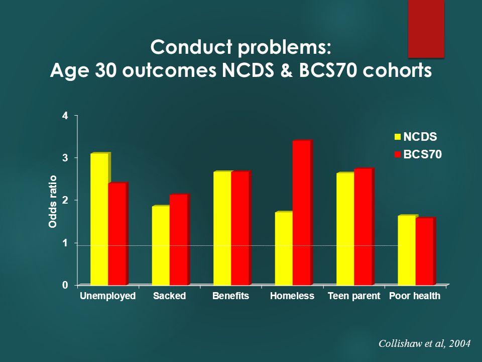 Conduct problems: Age 30 outcomes NCDS & BCS70 cohorts Collishaw et al, 2004