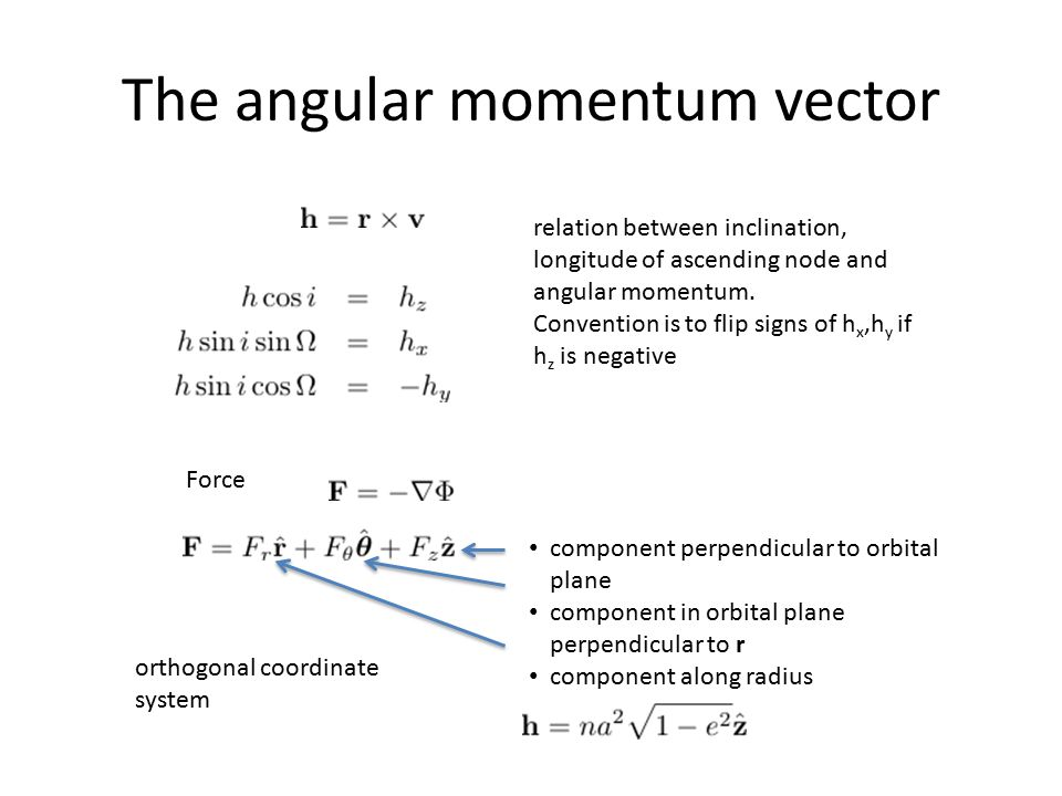 The angular momentum vector relation between inclination, longitude of ascending node and angular momentum. Convention is to flip signs of h x,h y if