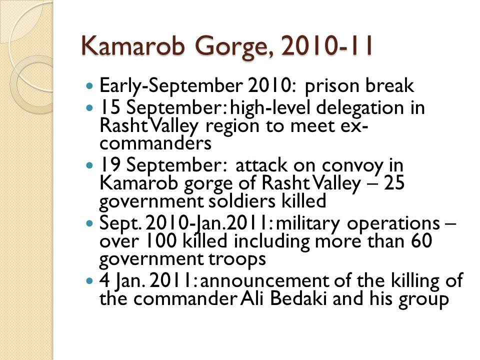 Kamarob Gorge, 2010-11 Early-September 2010: prison break 15 September: high-level delegation in Rasht Valley region to meet ex- commanders 19 Septemb
