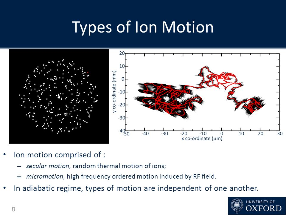 How hot are the ions.