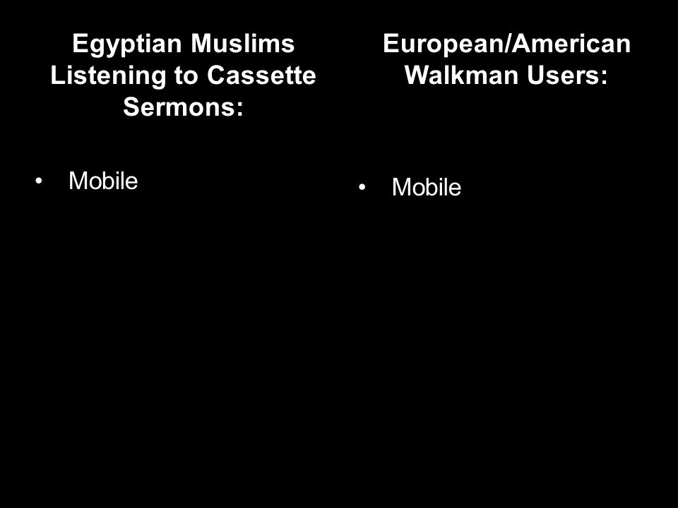 Egyptian Muslims Listening to Cassette Sermons: Mobile European/American Walkman Users: Mobile