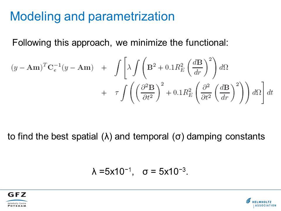 λ =5x10 −1, σ = 5x10 −3. to find the best spatial (λ) and temporal (σ) damping constants Following this approach, we minimize the functional: Modeling