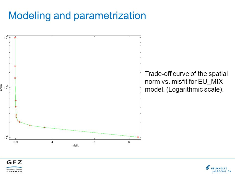 Trade-off curve of the spatial norm vs. misfit for EU_MIX model. (Logarithmic scale). Modeling and parametrization