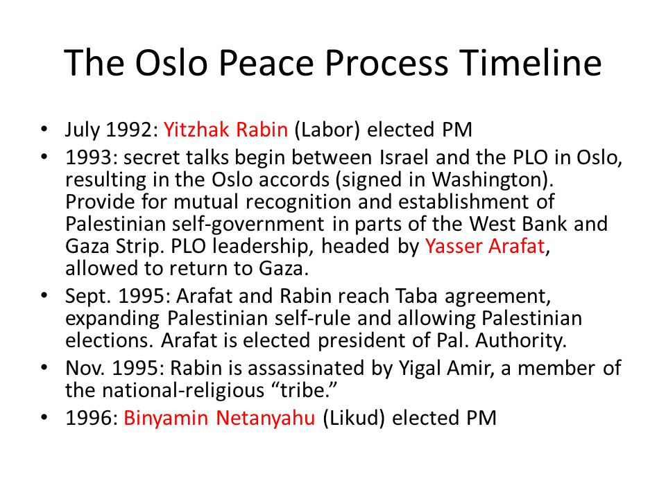 The Oslo Peace Process Timeline July 1992: Yitzhak Rabin (Labor) elected PM 1993: secret talks begin between Israel and the PLO in Oslo, resulting in the Oslo accords (signed in Washington).