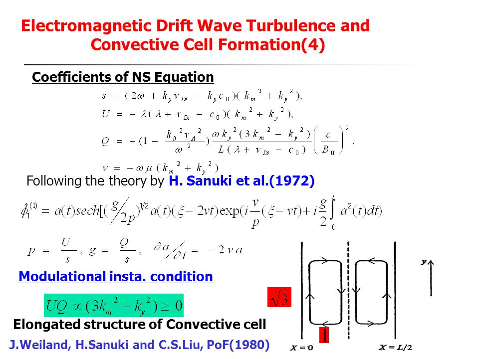 Electromagnetic Drift Wave Turbulence and Convective Cell Formation(4) Coefficients of NS Equation Following the theory by H. Sanuki et al.(1972) Modu