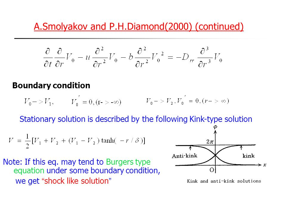 A.Smolyakov and P.H.Diamond(2000) (continued) Stationary solution is described by the following Kink-type solution Boundary condition Note: If this eq