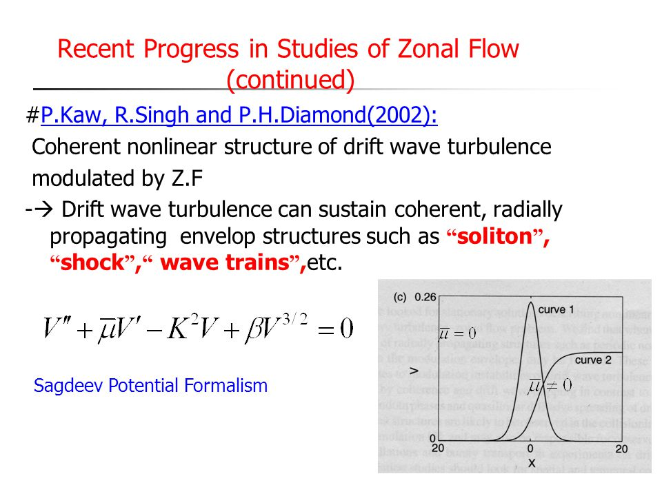 Recent Progress in Studies of Zonal Flow (continued) #P.Kaw, R.Singh and P.H.Diamond(2002): Coherent nonlinear structure of drift wave turbulence modu