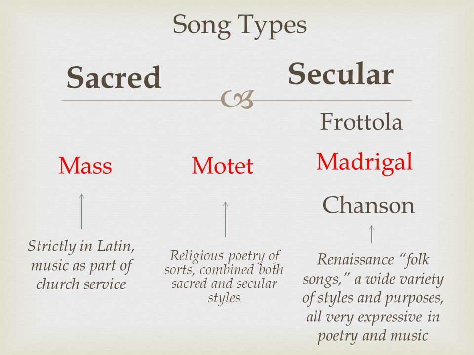  Sacred Secular Song Types MassMotet Madrigal Chanson Frottola Strictly in Latin, music as part of church service Religious poetry of sorts, combined both sacred and secular styles Renaissance folk songs, a wide variety of styles and purposes, all very expressive in poetry and music