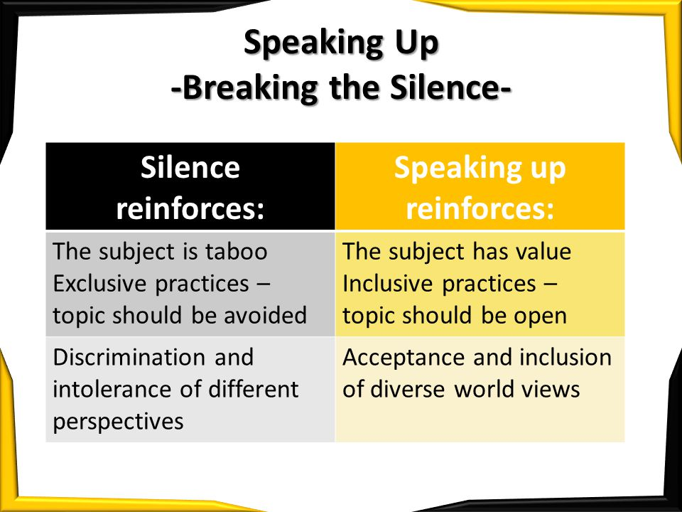 Speaking Up -Breaking the Silence- Silence reinforces: Speaking up reinforces: The subject is taboo Exclusive practices – topic should be avoided The subject has value Inclusive practices – topic should be open Discrimination and intolerance of different perspectives Acceptance and inclusion of diverse world views