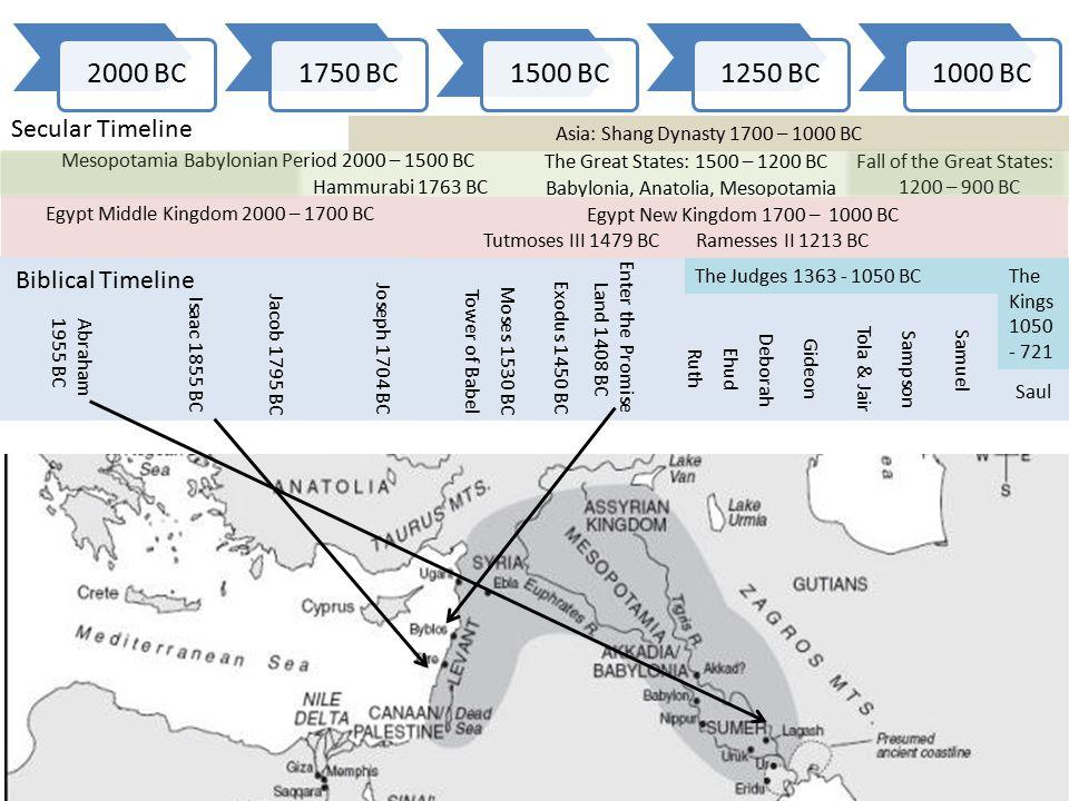 Israel/Judea Divided Kingdom 933 BC Persian World Domination 539 BC - 323 BC Babylon Domination 626 BC - 539 BC Assyrian World Domination 900 BC - 626 BC David King 1003 - 970 BC Fall of the Northern Kingdom (Israel) to Assyria in 710 BC Solomon 970 BC Josiah's Reformation 628 BC Asia: Zhou Dynasty 1000 BC – 221 BC/South America: Maya 1000 BC – 1521 AD 1000 BC750 BC500 BC323 BC Biblical Timeline Assyria Attacks Egypt 700 BC Persians Conquer Egypt 525 - 323 Judea saved by miracle from Assyria in 710 BC Fall of Southern Kingdom (Judea) to Babylon in 586 BC Upper & Lower Egypt Split 1000 BC Jeremiah 600 BC Ezekiel 580 BC Ezra returns to Jerusalem from Babylon 458 BC Nehemiah goes to Jerusalem & Rebuilds the walls 445 BC Nehemiah returned to Babylon 433 BC Nehemiah returns to Jerusalem .