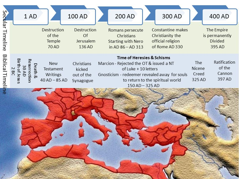 400 AD500 AD600 AD700 AD800 AD Biblical Timeline Secular Timeline Fall of Rome 410 AD Mahmoud AD 570 - AD 632 Lose of Southern & Eastern Mediterranean to Islam 650 AD – 800 AD The loss of Northern Europe to Francia 550 AD – 800 AD Map circa 800 AD Boniface I became the 1 st papal vicar of Rome 418-422 AD Establishment Of the Eastern Orthodox Catholic Church Christian Reaction to Islam incursion 650 – 800 AD 1 st Response A chastisement for sins Repentance 2 nd Response Apocalyptic interpretation Prepare 3 rd Response Realistic Assessment Positioning Internal Political and Theological battles (mostly East vs.