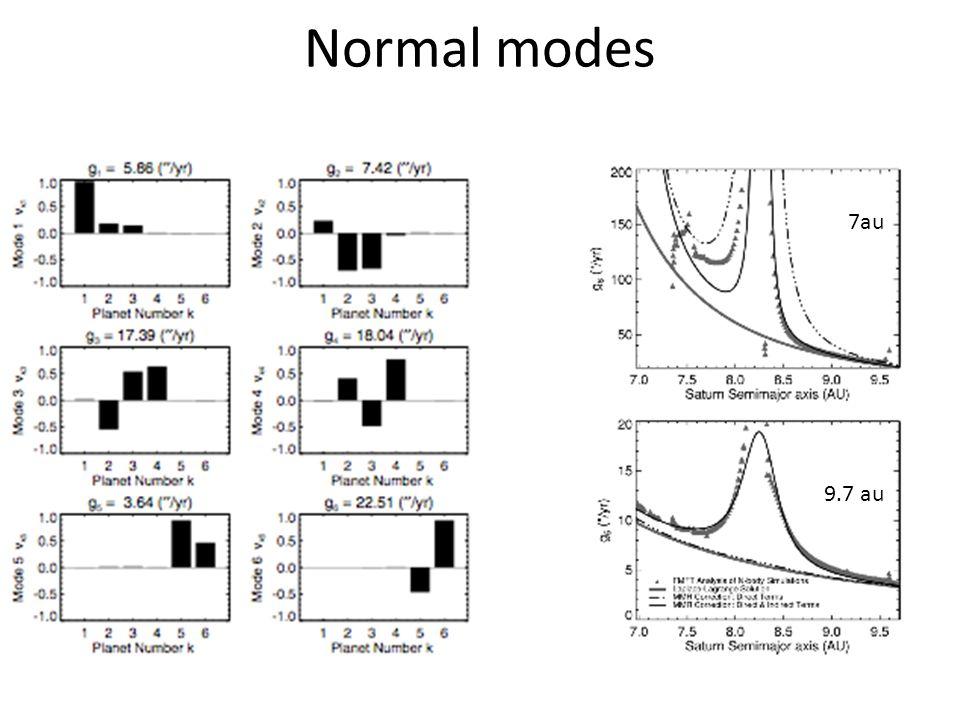 Normal modes 7au 9.7 au