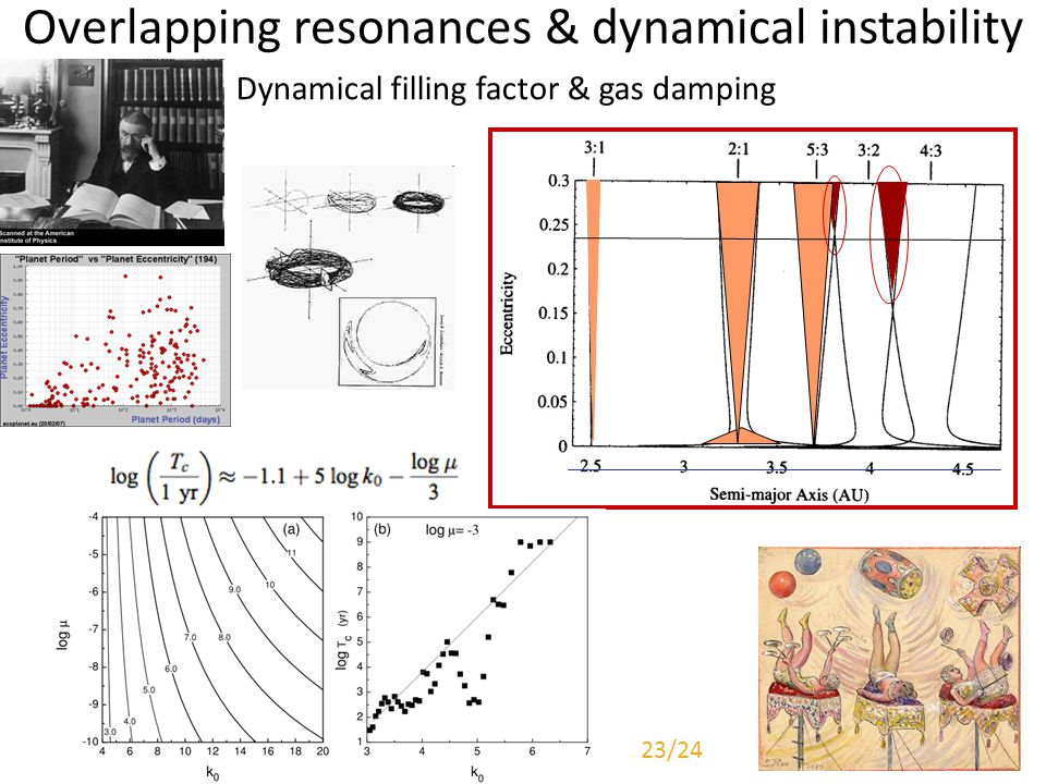 Overlapping resonances & dynamical instability Dynamical filling factor & gas damping 23/24