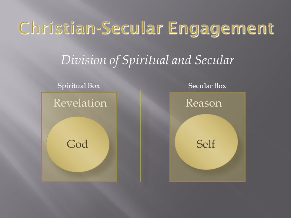 Division of Spiritual and Secular RevelationReason God Self Spiritual BoxSecular Box