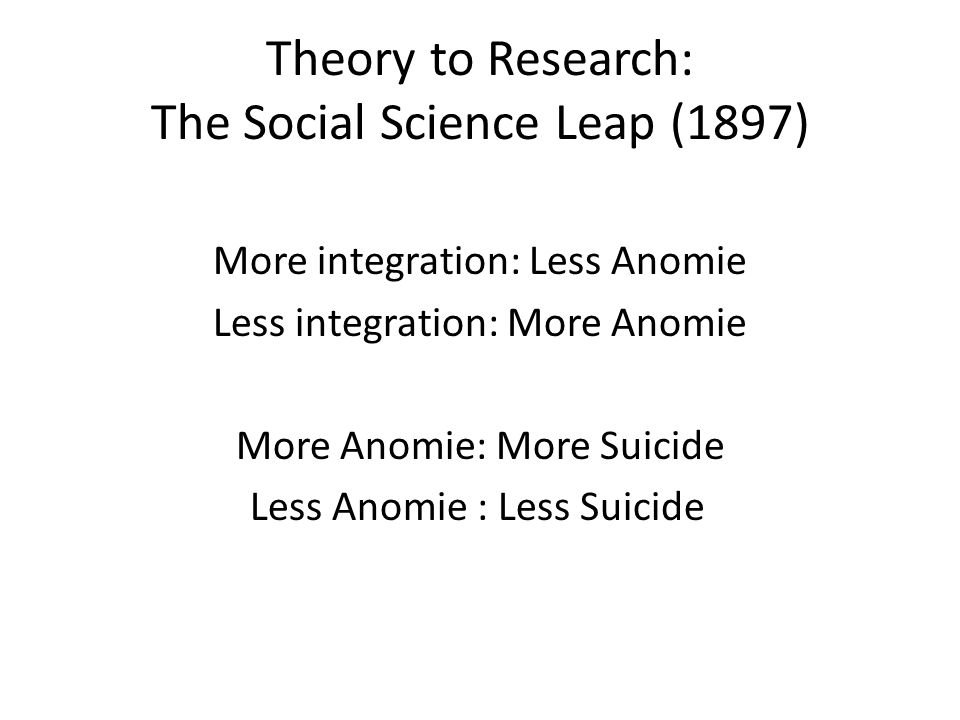 The basic scientific method Theoretical DEDUCTIVE Empirical INDUCTIVE Theoretical