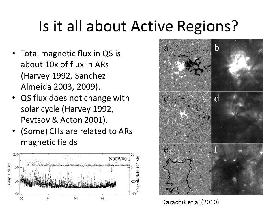 Does Magnetic Field of Sunspots is weakening.