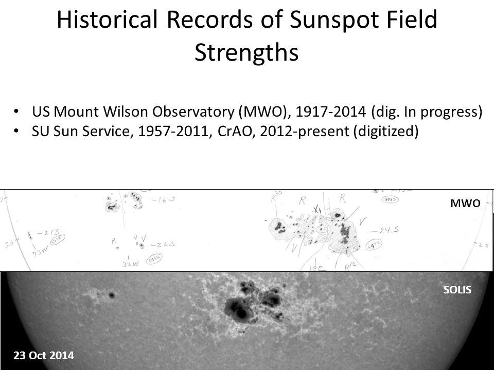 61735250 pit flood New grading Beware of Systematics in Historical Data. Tlatov et al (2014)