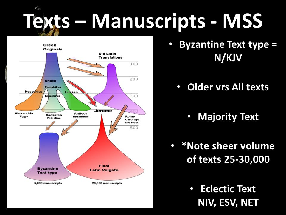 Byzantine Text type = N/KJV Older vrs All texts Majority Text *Note sheer volume of texts 25-30,000 Eclectic Text NIV, ESV, NET