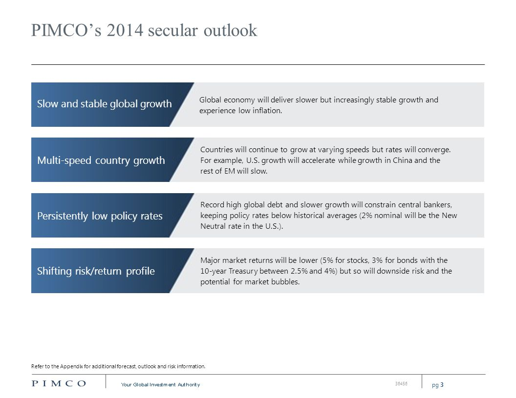 pg 3 36456 PIMCO's 2014 secular outlook Slow and stable global growth Global economy will deliver slower but increasingly stable growth and experience