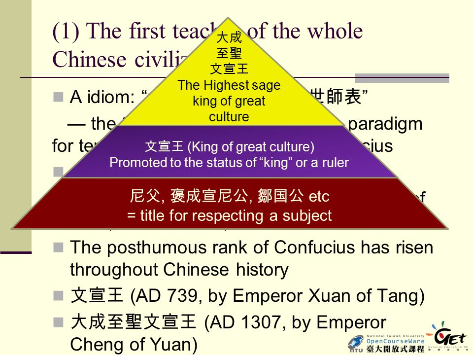 Political nature of Confucianism 子路曰: 衛君待子而為政,子將奚先? 子曰 : 必也正名乎! Zi Lu said: The ruler of Wei has been waiting for you, in order with you to administer the government.