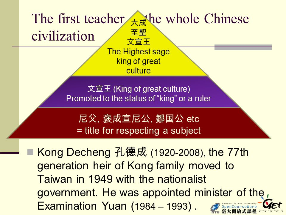 The first teacher of the whole Chinese civilization Kong Decheng 孔德成 (1920-2008), the 77th generation heir of Kong family moved to Taiwan in 1949 with