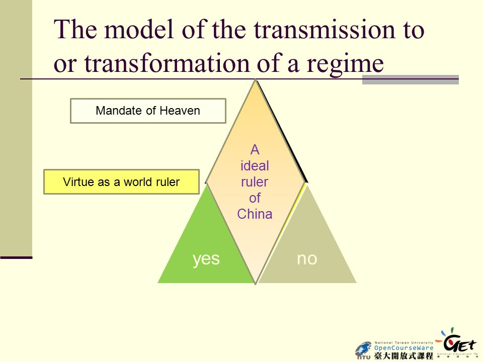 The model of the transmission to or transformation of a regime 天命 yes 德 no Mandate of Heaven Virtue as a world ruler A ideal ruler of China
