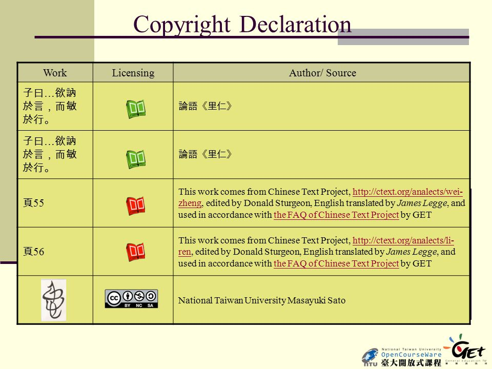WorkLicensing Author/ Source 子曰 … 欲訥 於言,而敏 於行。 論語《里仁》 子曰 … 欲訥 於言,而敏 於行。 論語《里仁》 頁 55 This work comes from Chinese Text Project, http://ctext.org/analec