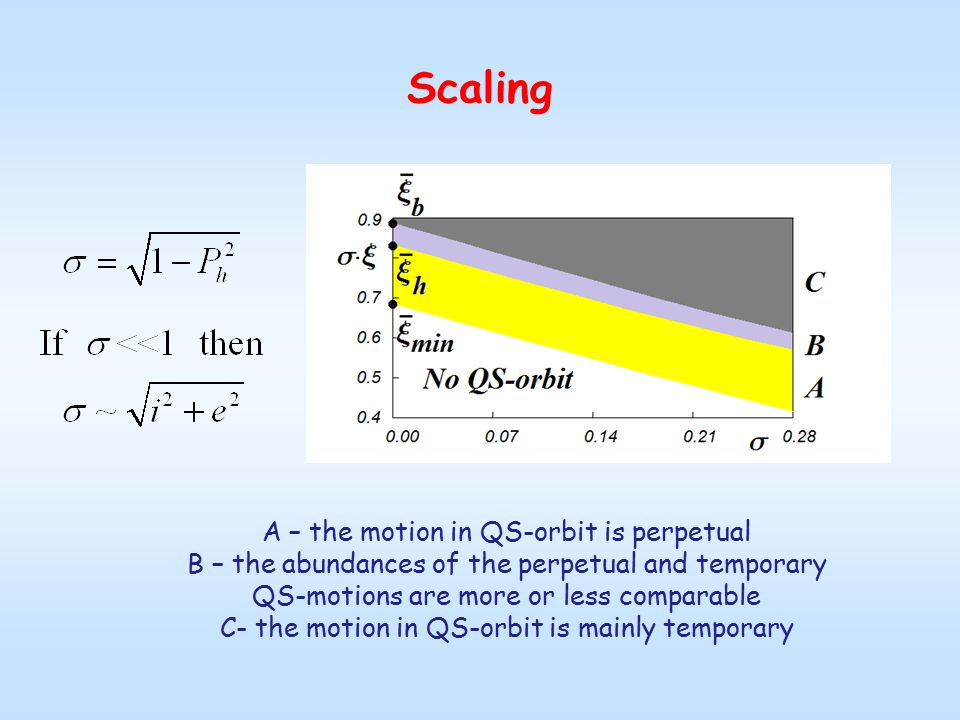 Scaling A – the motion in QS-orbit is perpetual B – the abundances of the perpetual and temporary QS-motions are more or less comparable C- the motion in QS-orbit is mainly temporary