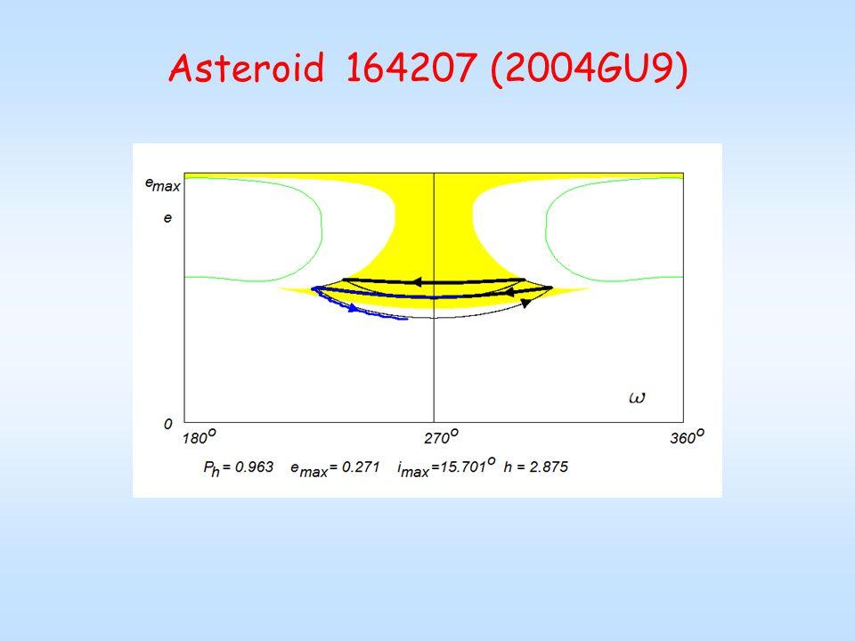 Asteroid 164207 (2004GU9)