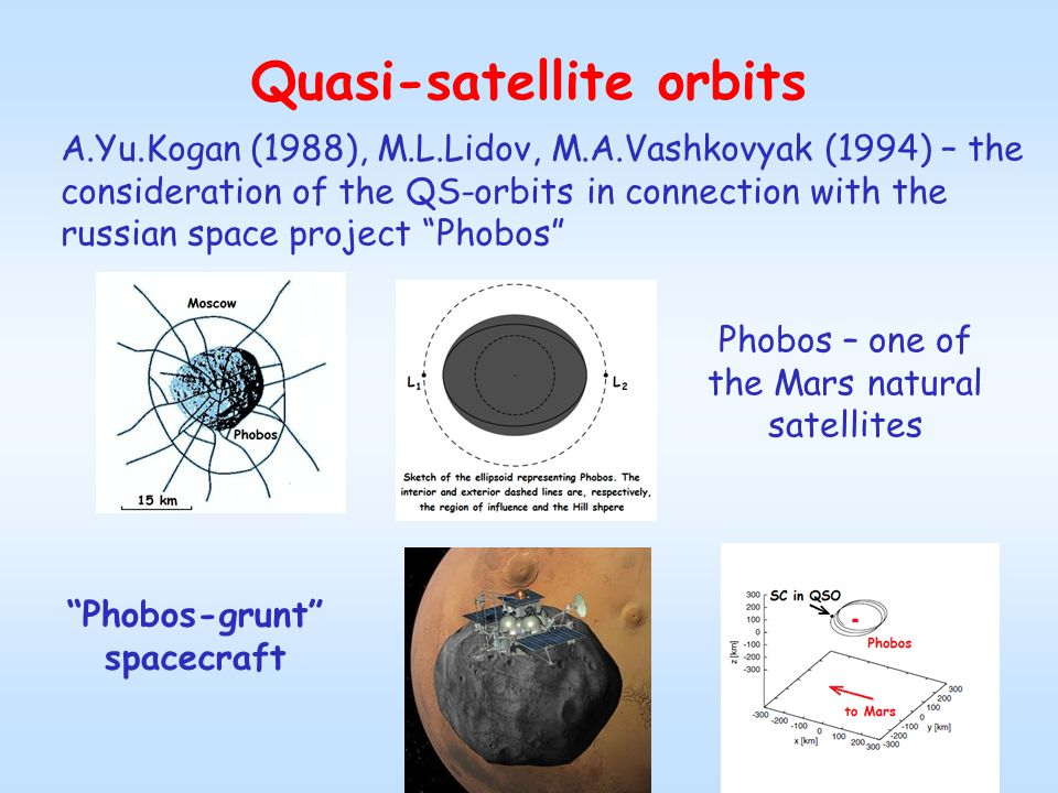 Phobos – one of the Mars natural satellites Phobos-grunt spacecraft Quasi-satellite orbits A.Yu.Kogan (1988), M.L.Lidov, M.A.Vashkovyak (1994) – the consideration of the QS-orbits in connection with the russian space project Phobos