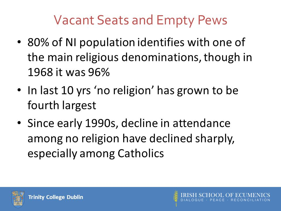 Trinity College Dublin Vacant Seats and Empty Pews 80% of NI population identifies with one of the main religious denominations, though in 1968 it was 96% In last 10 yrs 'no religion' has grown to be fourth largest Since early 1990s, decline in attendance among no religion have declined sharply, especially among Catholics