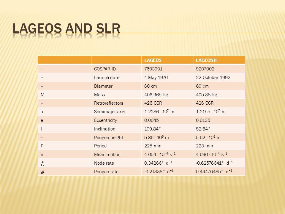 LAGEOSLAGEOS II –COSPAR ID76039019207002 –Launch date4 May 197622 October 1992 –Diameter60 cm MMass406.965 kg405.38 kg –Retroreflectors426 CCR aSemima