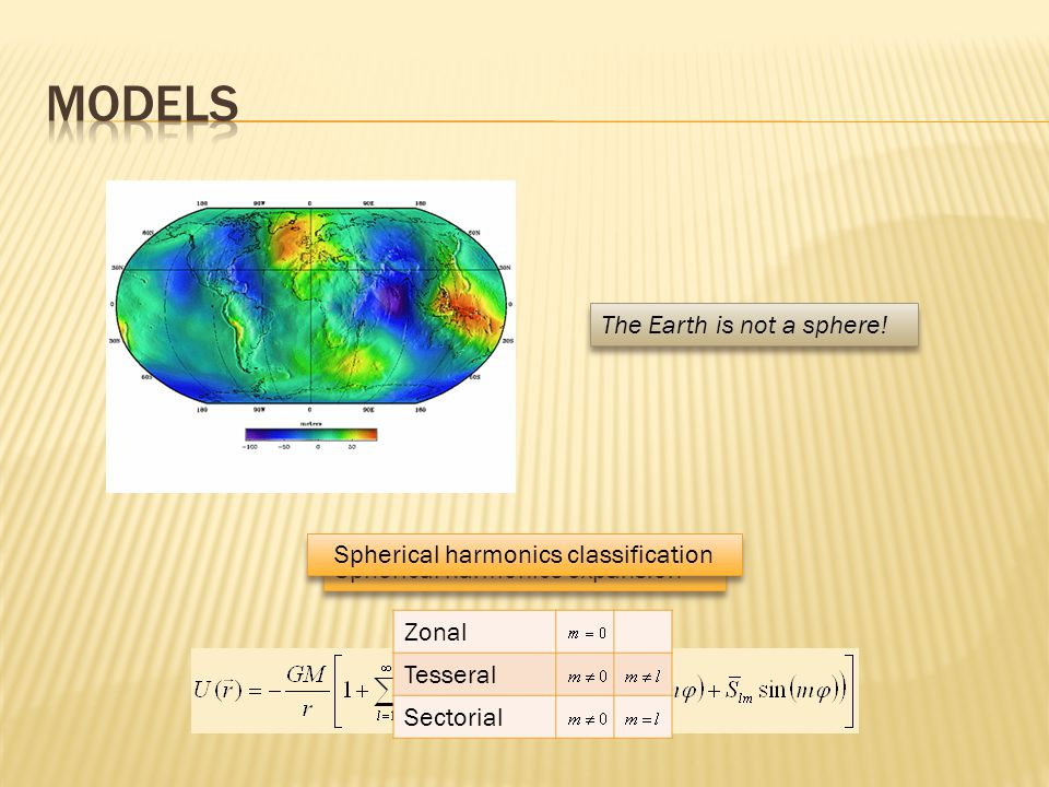 The Earth is not a sphere! Spherical harmonics expansion Spherical harmonics classification Zonal Tesseral Sectorial