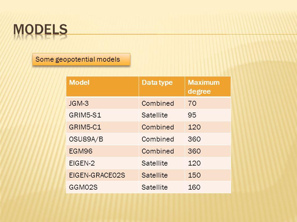 Some geopotential models ModelData typeMaximum degree JGM-3Combined70 GRIM5-S1Satellite95 GRIM5-C1Combined120 OSU89A/BCombined360 EGM96Combined360 EIG