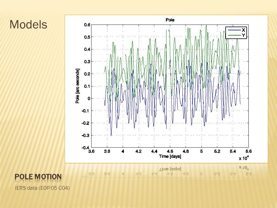IERS data (EOP 05 C04) Models