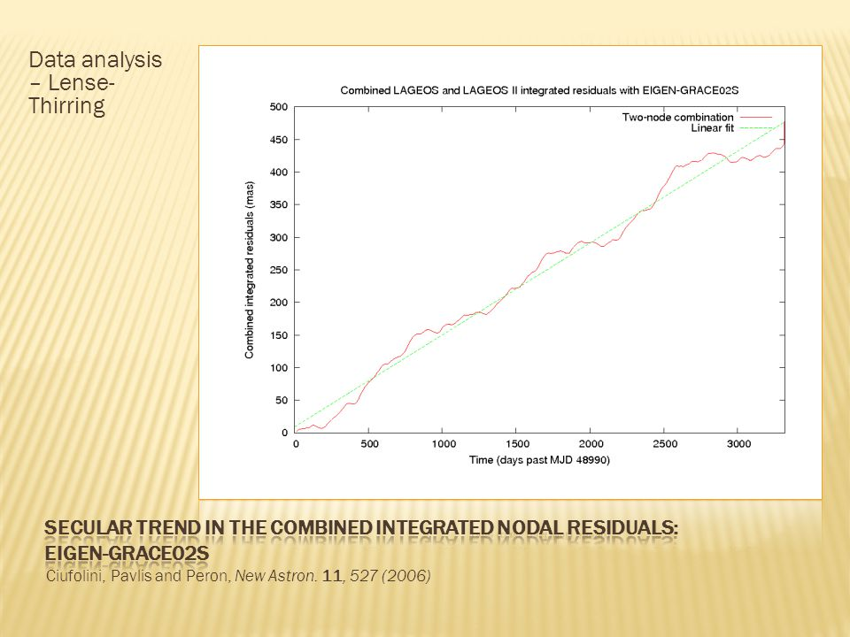 Ciufolini, Pavlis and Peron, New Astron. 11, 527 (2006) Data analysis – Lense- Thirring