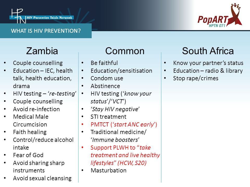 WHAT IS HIV PREVENTION.