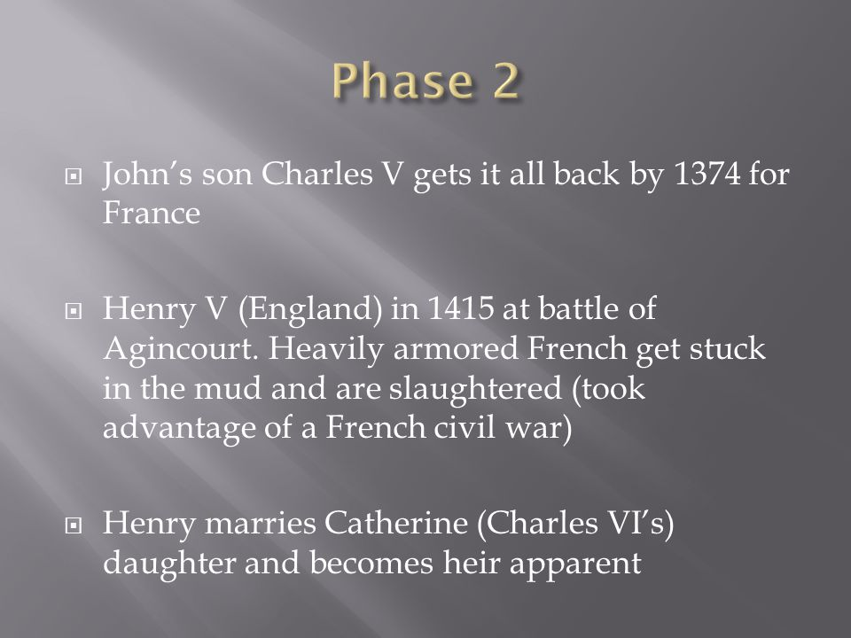  John's son Charles V gets it all back by 1374 for France  Henry V (England) in 1415 at battle of Agincourt. Heavily armored French get stuck in the