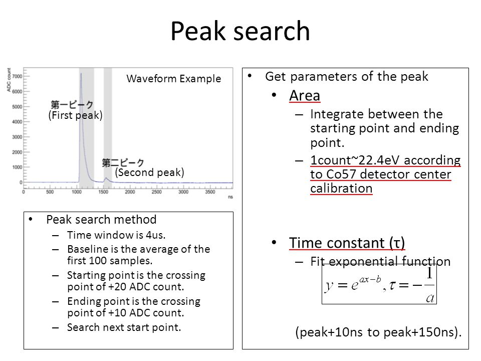 Peak search Peak search method – Time window is 4us.