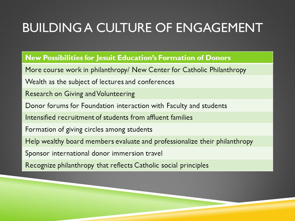 BUILDING A CULTURE OF ENGAGEMENT New Possibilities for Jesuit Education's Formation of Donors More course work in philanthropy/ New Center for Catholic Philanthropy Wealth as the subject of lectures and conferences Research on Giving and Volunteering Donor forums for Foundation interaction with Faculty and students Intensified recruitment of students from affluent families Formation of giving circles among students Help wealthy board members evaluate and professionalize their philanthropy Sponsor international donor immersion travel Recognize philanthropy that reflects Catholic social principles