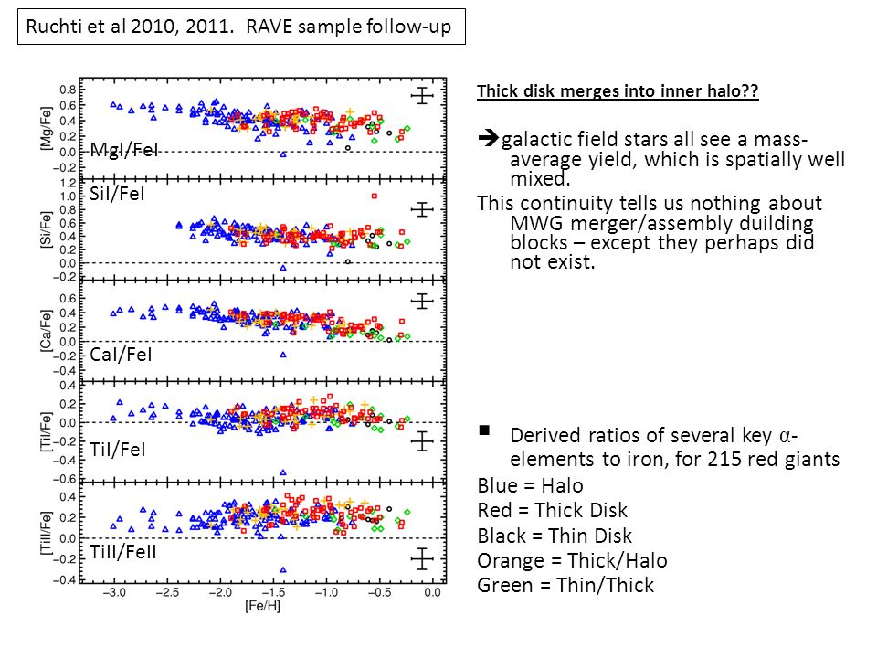 Advantage of spatial resolution: Gaia detects all sources with FWHM <0.65arcsec So all the AGN, compact galaxies,.multi-lensed QSOs, kiler asteroids,...