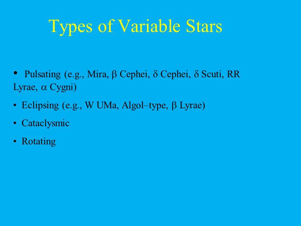 Types of Variable Stars Pulsating (e.g., Mira,  Cephei,  Cephei,  Scuti, RR Lyrae,  Cygni) Eclipsing (e.g., W UMa, Algol–type,  Lyrae) Cataclysmi