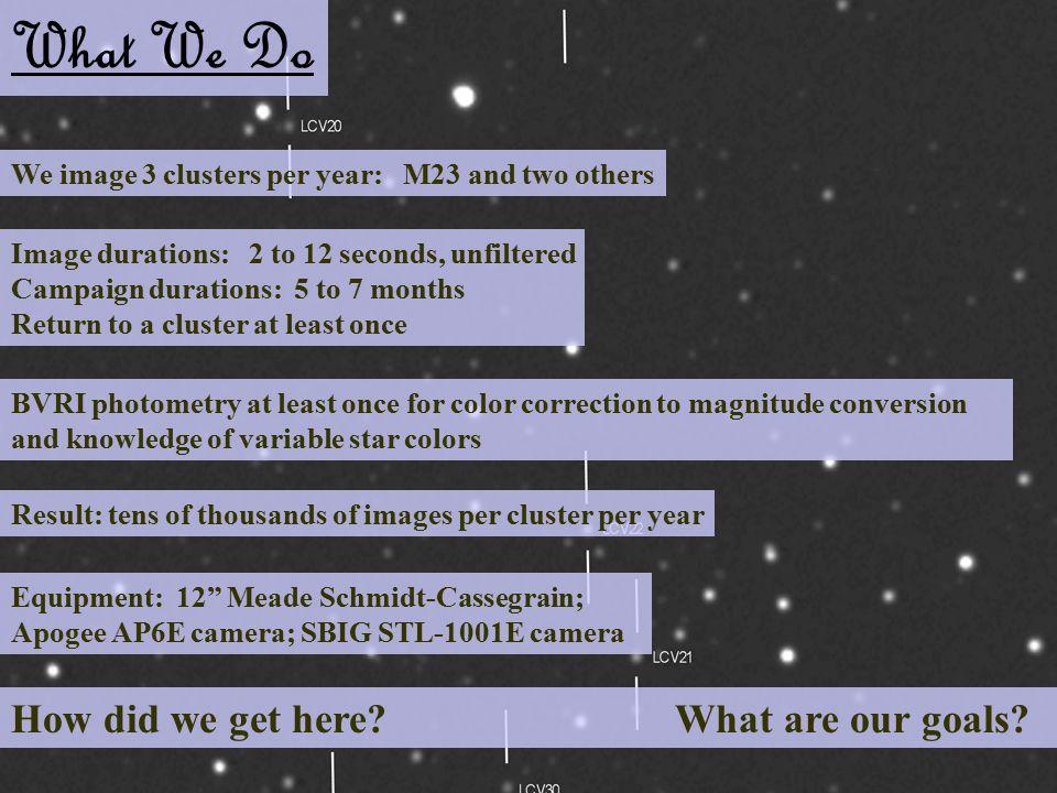 Our Observational Goals: I.