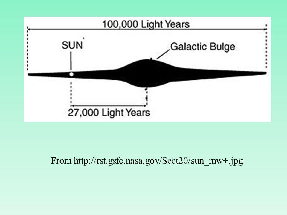 From http://rst.gsfc.nasa.gov/Sect20/sun_mw+.jpg