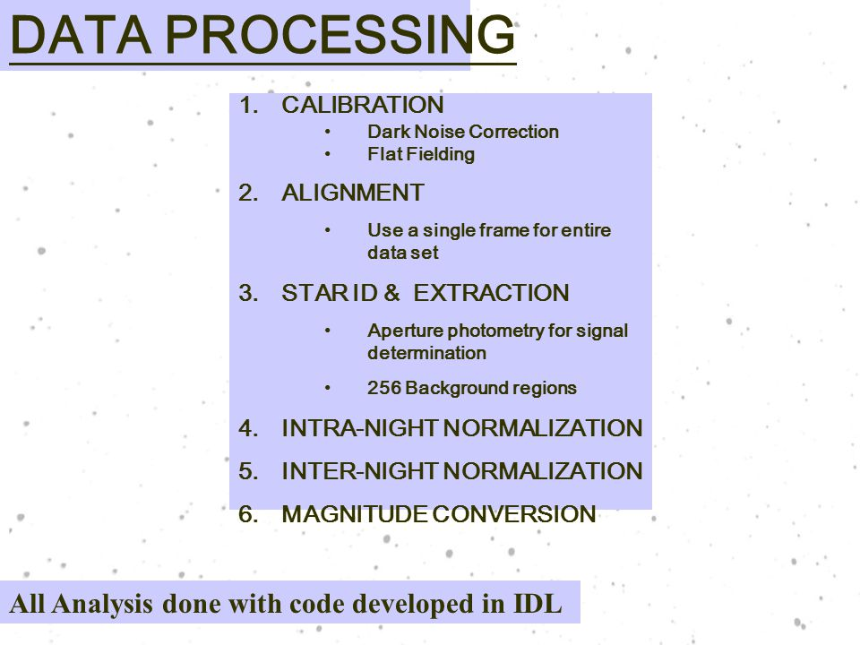 DATA PROCESSING All Analysis done with code developed in IDL 1.CALIBRATION Dark Noise Correction Flat Fielding 2.ALIGNMENT Use a single frame for enti