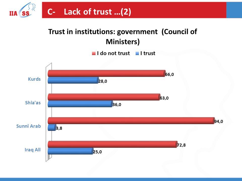 C- Lack of trust …(2)