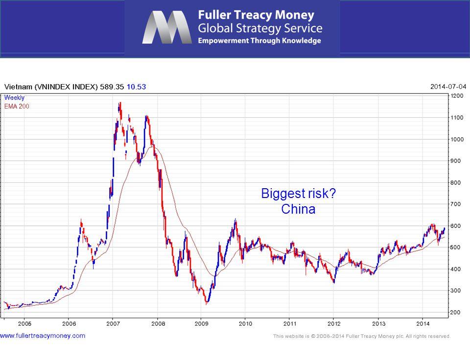 Biggest risk? China