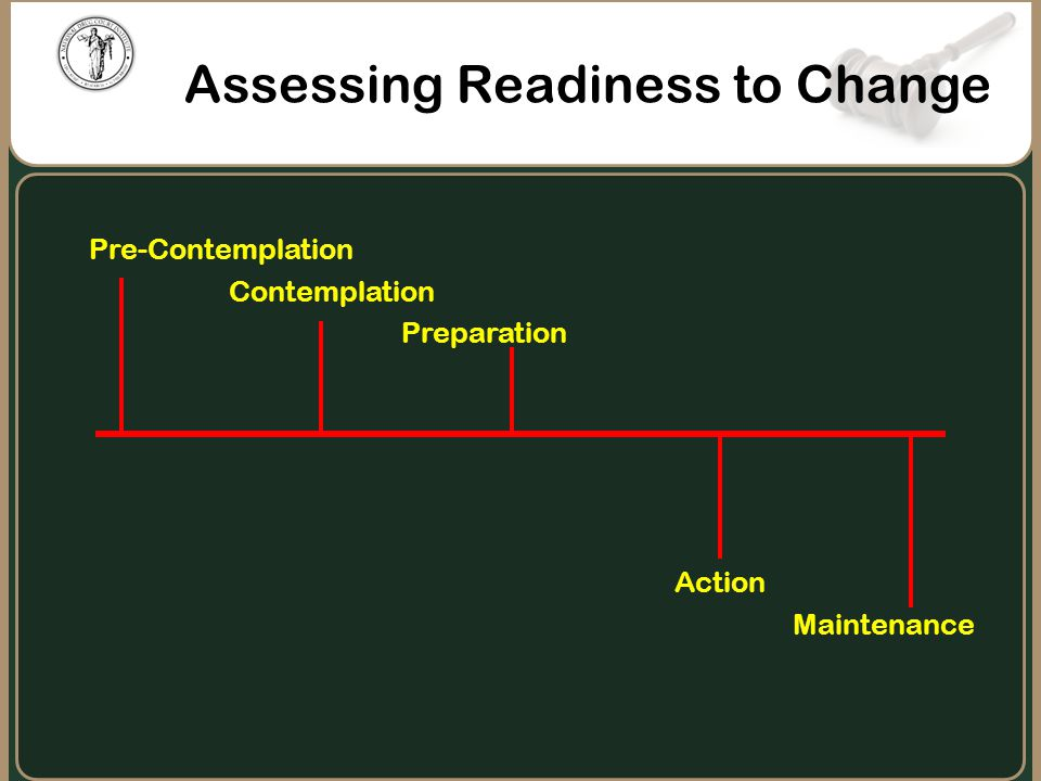 Pre-Contemplation Contemplation Preparation Action Maintenance Assessing Readiness to Change