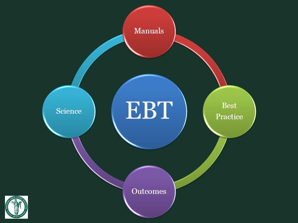 EBT Manuals Best Practice OutcomesScience